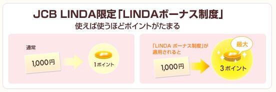JCB LINDA限定LINDAボーナス制度の画像