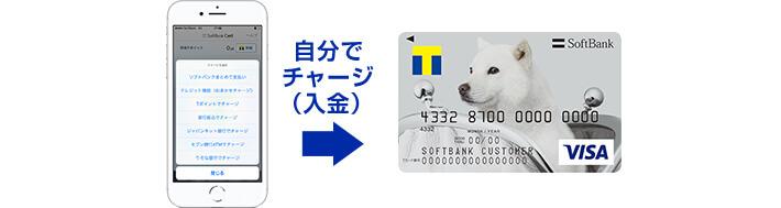 クレジットカード残高が不足していた