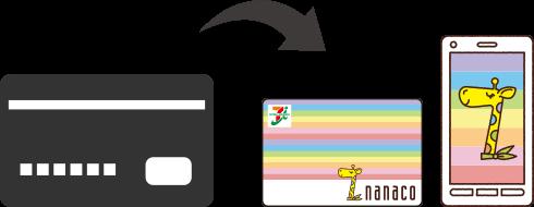 nanacoにクレジットチャージする方法を解説
